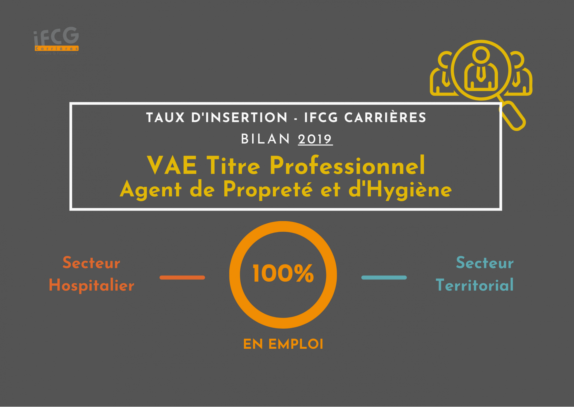 Bilan tauxd insertion vae tp aph ifcg carrieres 2019